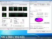 Windows 7 x86 x64 SP1 REACTOR Скачать торрент