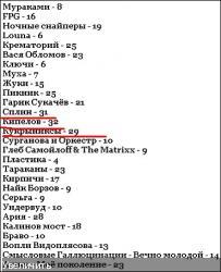 Нашествие 2011 - Выступление Кипелов, Слин, Кукрыниксы