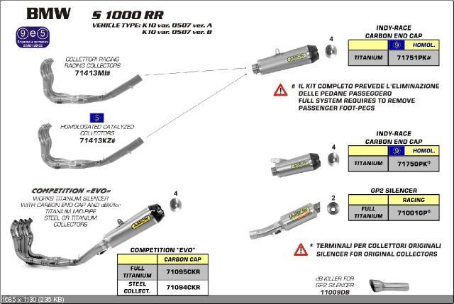 Выхлопная система Arrow для BMW S1000RR
