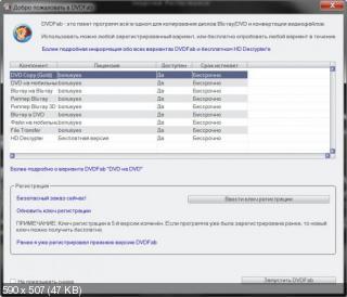DVDFab 8.0.8.5 RePack