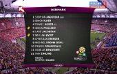 Евро-2012. Групповой этап. Дания - Португалия